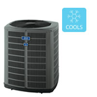 Denver's Expert Air Conditioning Service