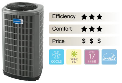 Gold Xi Air Conditioner American Standard Oneguy