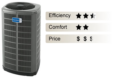 Silver Xi Air Conditioner American Standard Oneguy